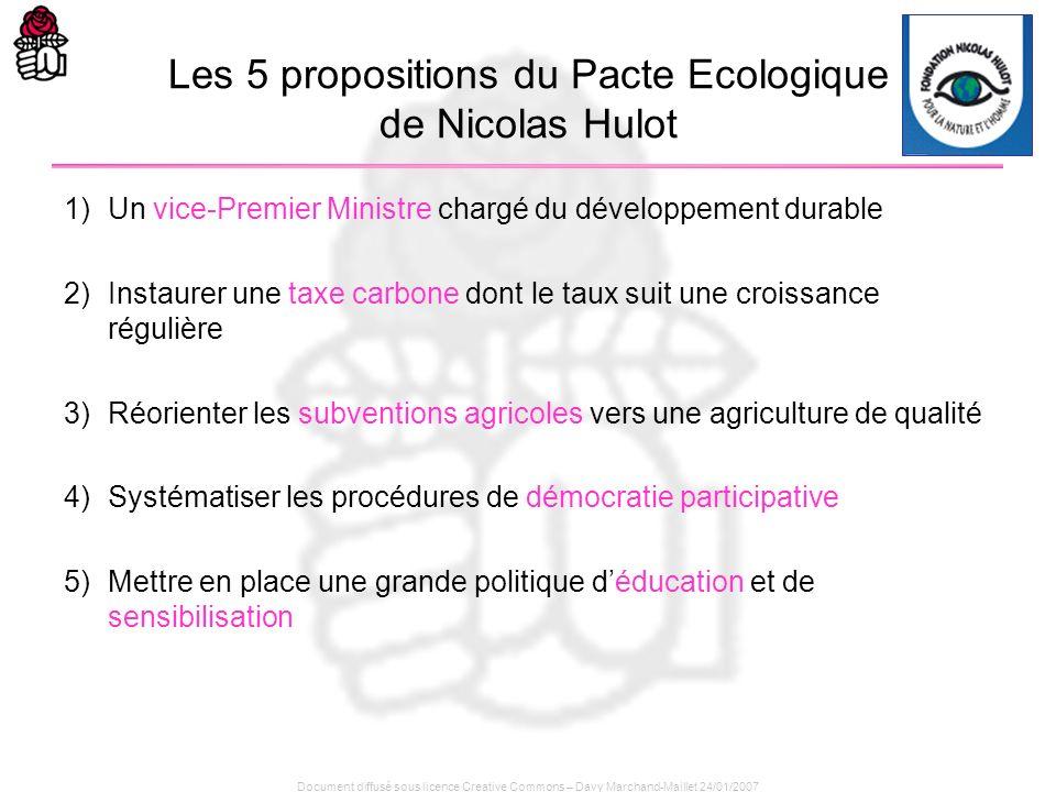 Document diffusé sous licence Creative Commons – Davy Marchand-Maillet 24/01/2007 Les 5 propositions du Pacte Ecologique de Nicolas Hulot 1)Un vice-Pr