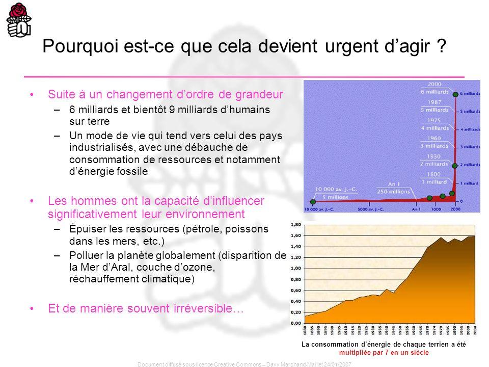 Document diffusé sous licence Creative Commons – Davy Marchand-Maillet 24/01/2007 Pourquoi est-ce que cela devient urgent dagir ? Suite à un changemen