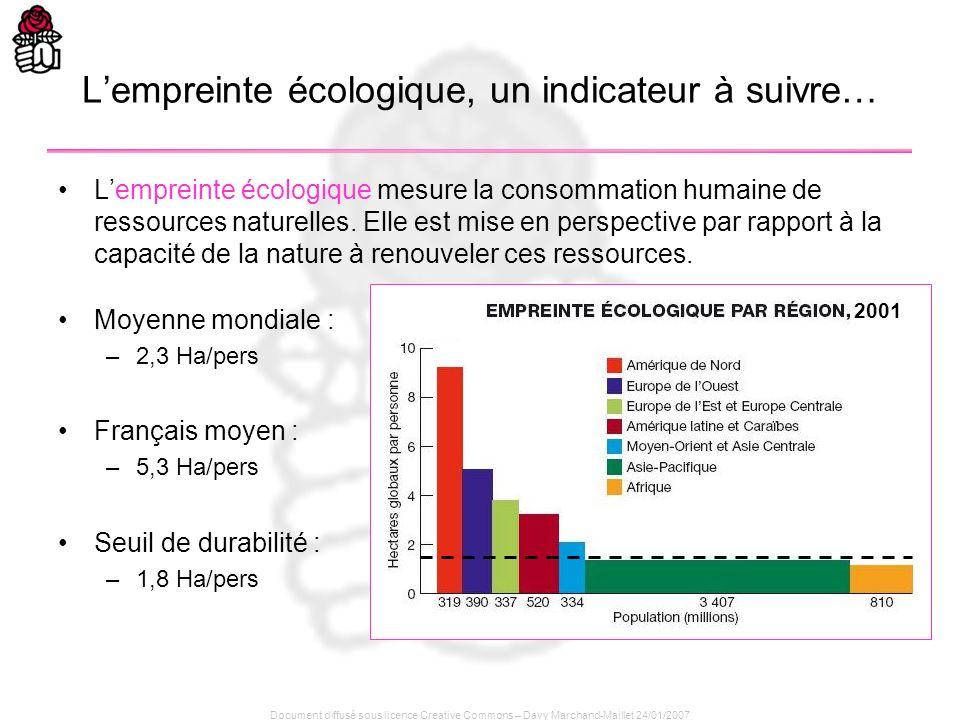 Document diffusé sous licence Creative Commons – Davy Marchand-Maillet 24/01/2007 Un modèle de croissance durable Notre système économique, étendu à léchelle du monde, est incompatible avec les ressources naturelles que recèle la planète comme avec le niveau de pollution quelle est susceptible de supporter.