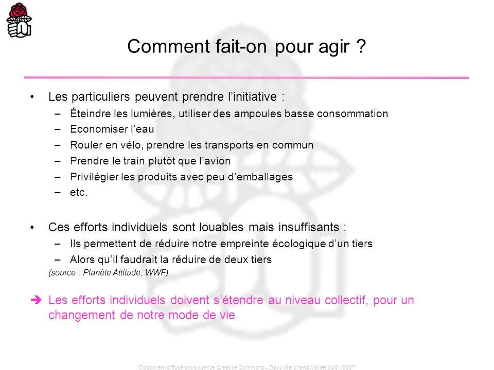Document diffusé sous licence Creative Commons – Davy Marchand-Maillet 24/01/2007 Comment fait-on pour agir ? Les particuliers peuvent prendre linitia