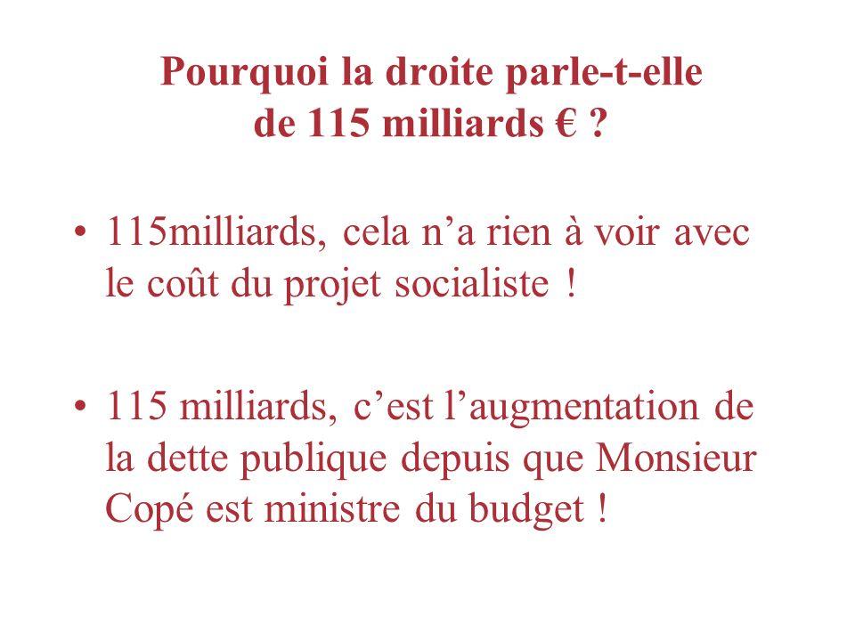 Pourquoi la droite parle-t-elle de 115 milliards ? 115milliards, cela na rien à voir avec le coût du projet socialiste ! 115 milliards, cest laugmenta