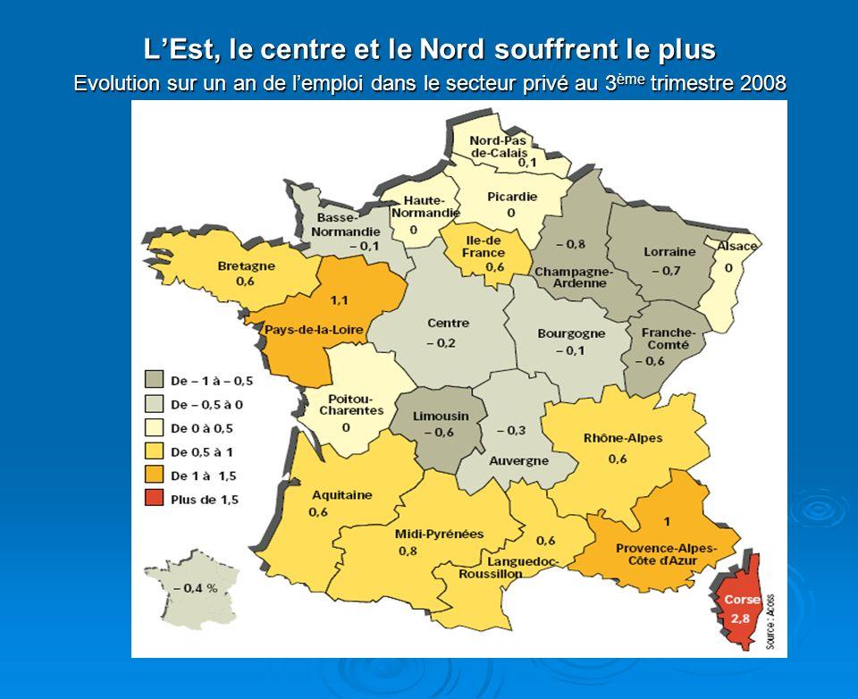 LEst, le centre et le Nord souffrent le plus Evolution sur un an de lemploi dans le secteur privé au 3 ème trimestre 2008