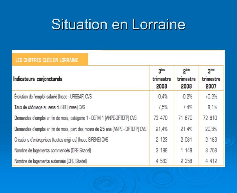 Situation en Lorraine