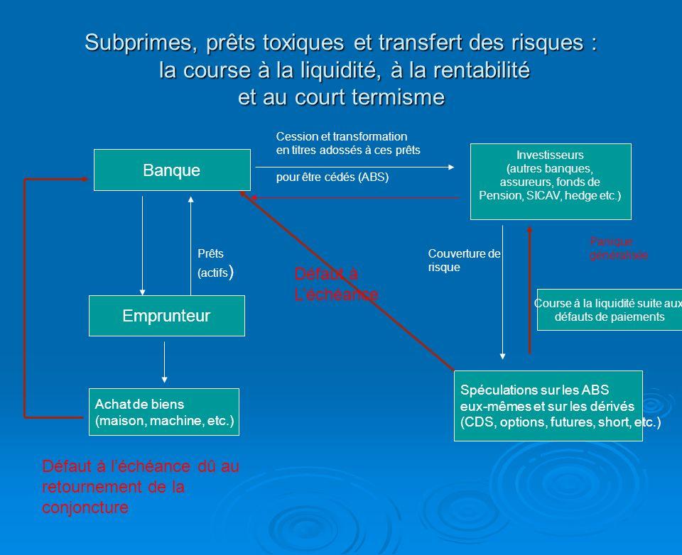 Taux d intérêt sur les crédits aux entreprises à moyen et long terme et taux d inflation en France, en %