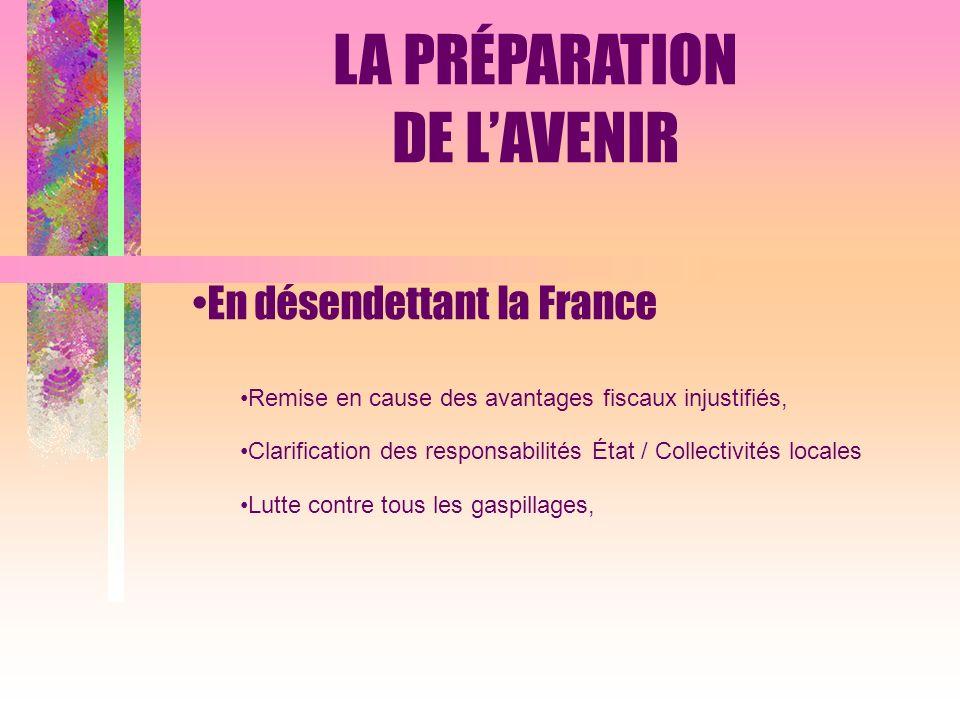 En désendettant la France Remise en cause des avantages fiscaux injustifiés, Clarification des responsabilités État / Collectivités locales Lutte contre tous les gaspillages, LA PRÉPARATION DE LAVENIR