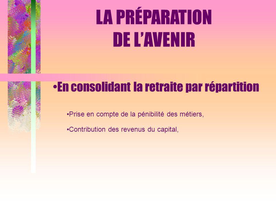 En consolidant la retraite par répartition Prise en compte de la pénibilité des métiers, Contribution des revenus du capital, LA PRÉPARATION DE LAVENIR