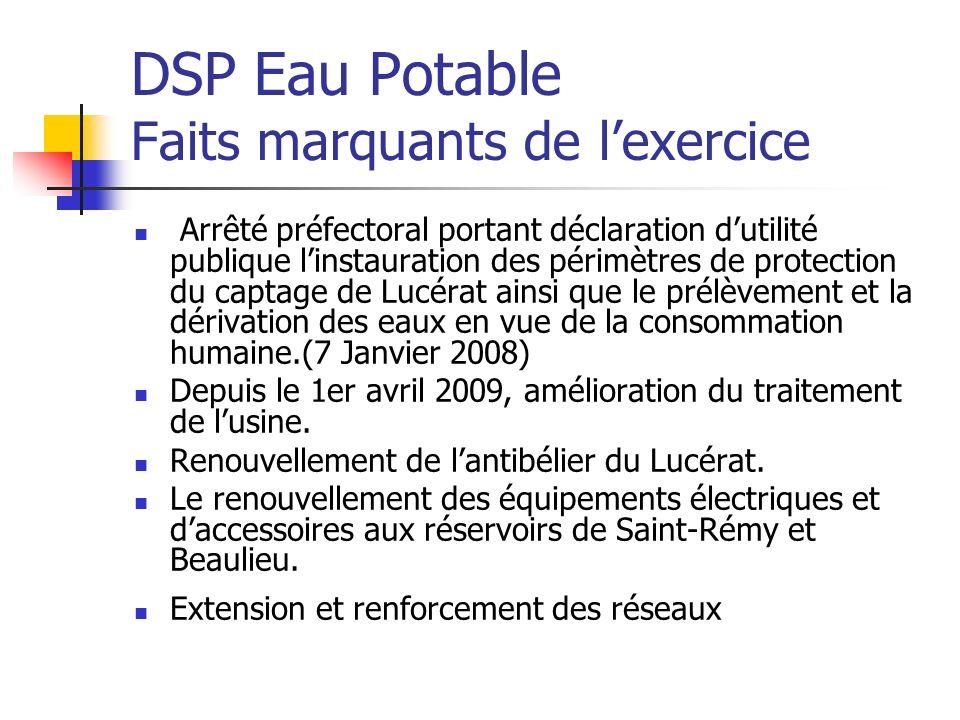 DSP Eau Potable Indicateurs financiers Pour une consommation moyenne de 120 m3 Prix de leau au 1er Janvier 2008 : 1,3129 TTC /m3 (hors abonnement).