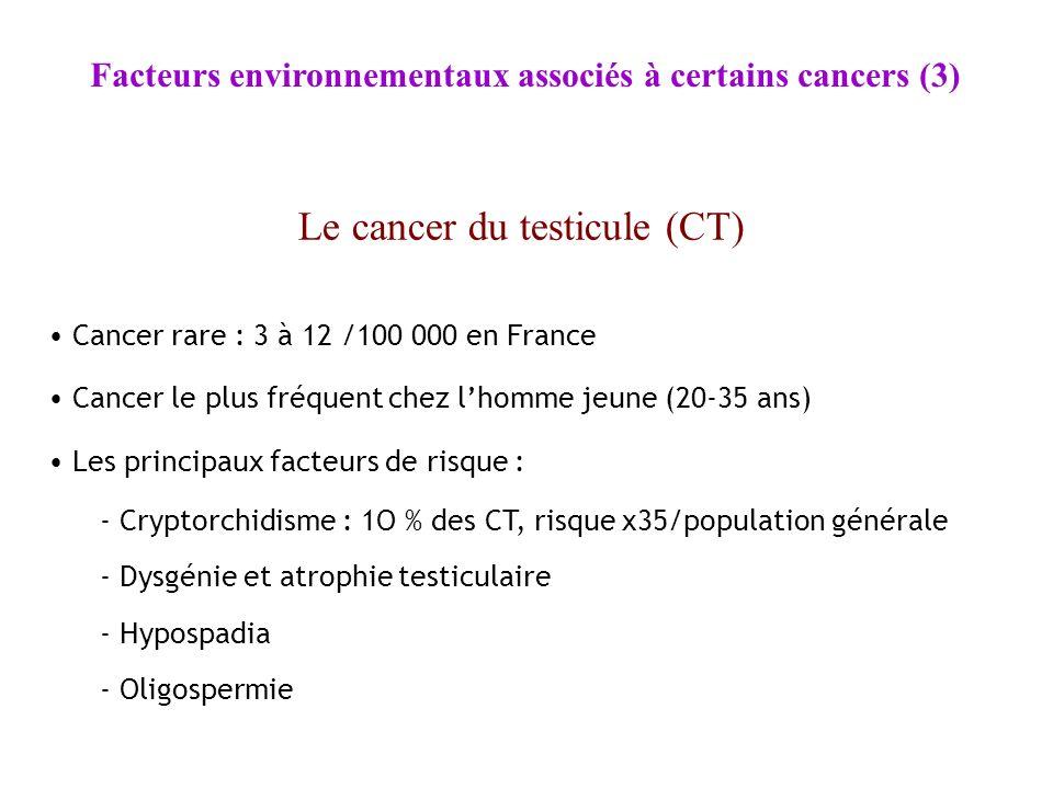 Le cancer du testicule (CT) Cancer rare : 3 à 12 /100 000 en France Cancer le plus fréquent chez lhomme jeune (20-35 ans) Les principaux facteurs de r