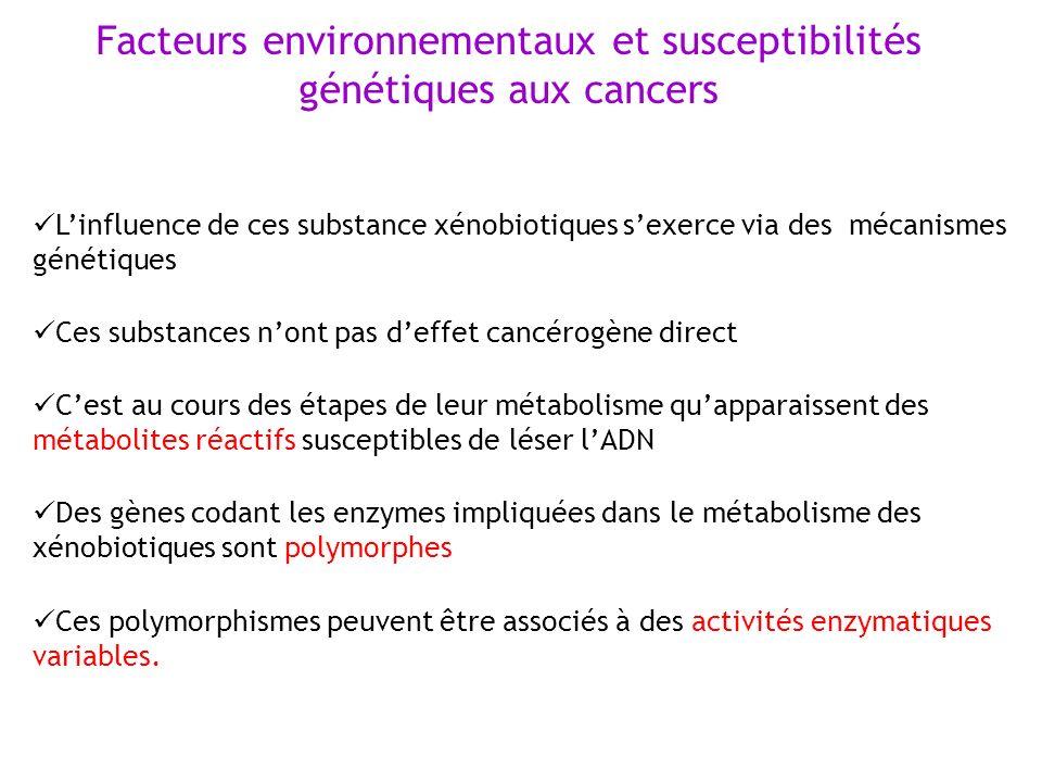Linfluence de ces substance xénobiotiques sexerce via des mécanismes génétiques Ces substances nont pas deffet cancérogène direct Cest au cours des ét