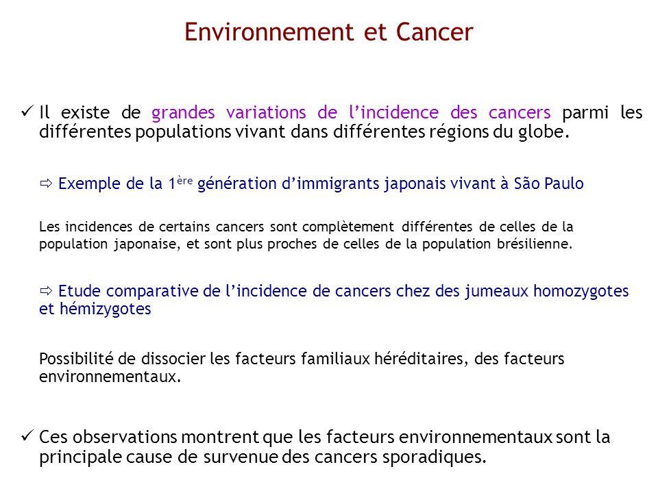 Il existe de grandes variations de lincidence des cancers parmi les différentes populations vivant dans différentes régions du globe. Exemple de la 1