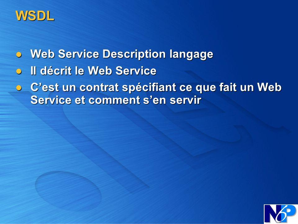 WSDL Web Service Description langage Web Service Description langage Il décrit le Web Service Il décrit le Web Service Cest un contrat spécifiant ce q