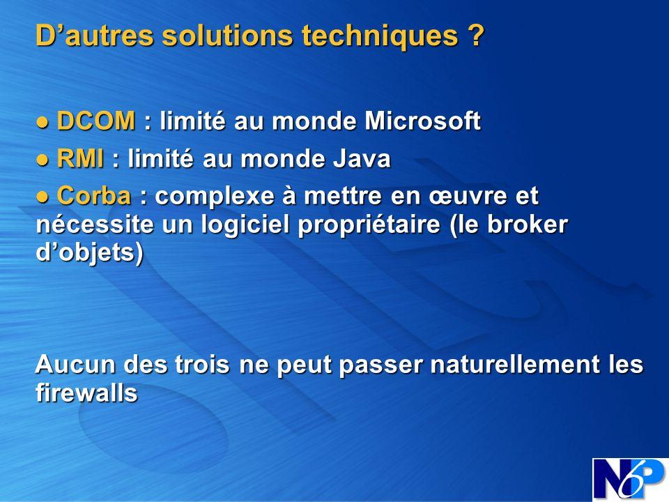 Dautres solutions techniques ? DCOM : limité au monde Microsoft DCOM : limité au monde Microsoft RMI : limité au monde Java RMI : limité au monde Java