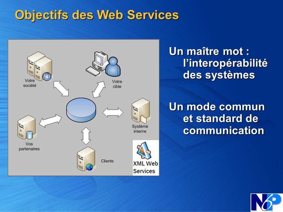 Objectifs des Web Services Un maître mot : linteropérabilité des systèmes Un mode commun et standard de communication
