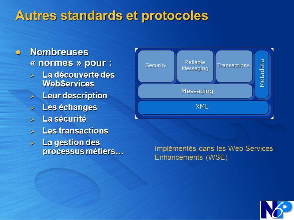 Autres standards et protocoles Nombreuses « normes » pour : Nombreuses « normes » pour : La découverte des WebServices La découverte des WebServices L