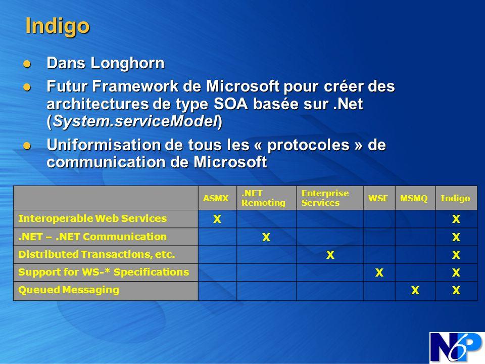 Indigo Dans Longhorn Dans Longhorn Futur Framework de Microsoft pour créer des architectures de type SOA basée sur.Net (System.serviceModel) Futur Fra