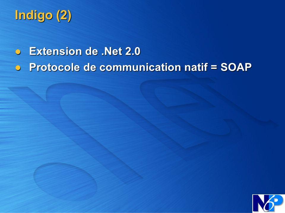 Indigo (2) Extension de.Net 2.0 Extension de.Net 2.0 Protocole de communication natif = SOAP Protocole de communication natif = SOAP