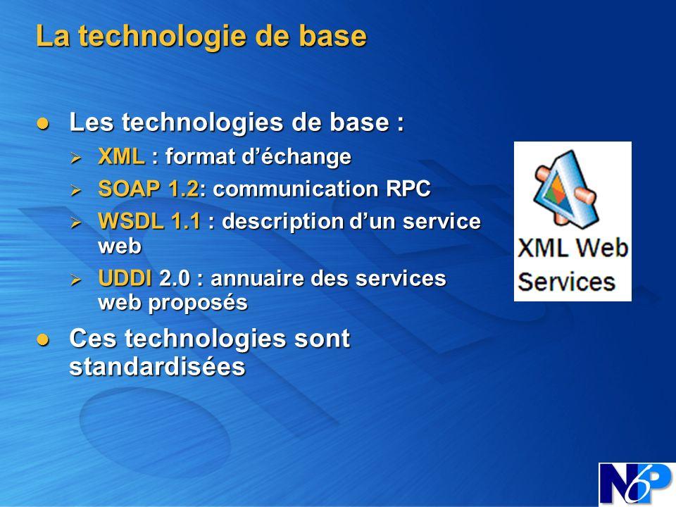 La technologie de base Les technologies de base : Les technologies de base : XML : format déchange XML : format déchange SOAP 1.2: communication RPC S