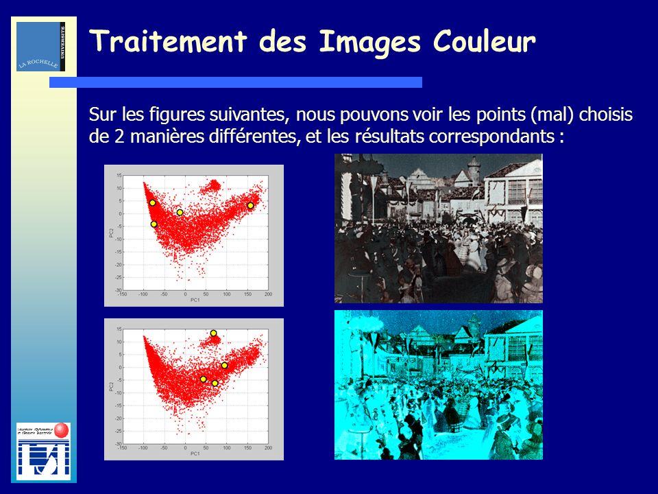 Laboratoire dInformatique et dImagerie Industrielle Traitement des Images Couleur La figure suivante montre le résultat de la correction dans le cas de points bien choisis.