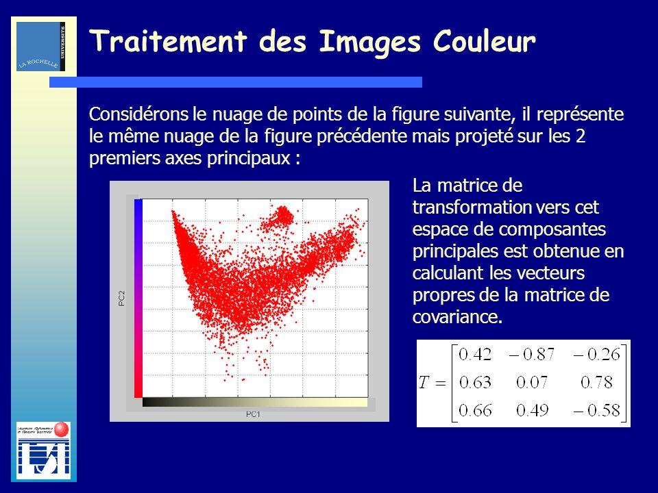 Laboratoire dInformatique et dImagerie Industrielle Traitement des Images Couleur Les valeurs propres sont égales à 1 =5.9 10 3, 2 =49.4, 3 =7.5.