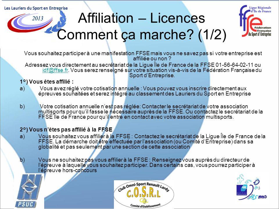 Affiliation – Licences Comment ça marche? (1/2) Vous souhaitez participer à une manifestation FFSE mais vous ne savez pas si votre entreprise est affi
