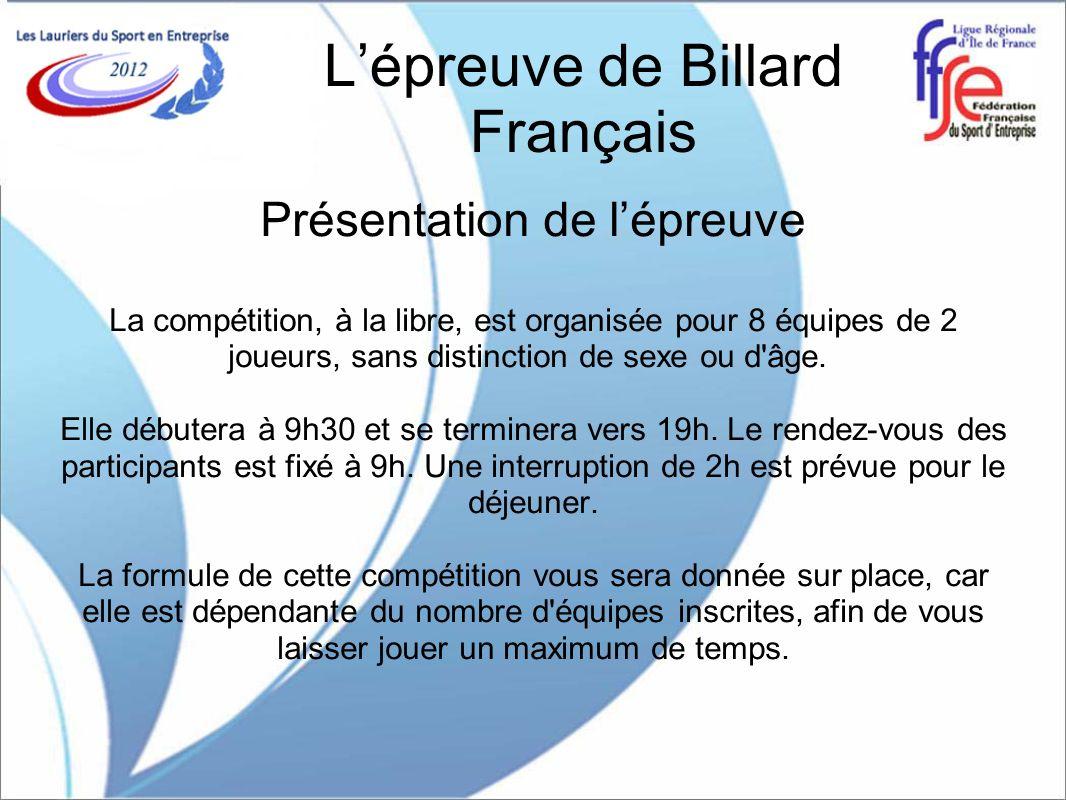 Lépreuve de Billard Français Présentation de lépreuve La compétition, à la libre, est organisée pour 8 équipes de 2 joueurs, sans distinction de sexe