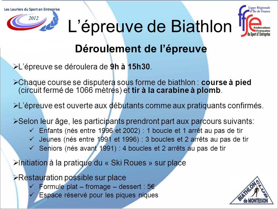Lépreuve de Biathlon Déroulement de lépreuve Lépreuve se déroulera de 9h à 15h30. Chaque course se disputera sous forme de biathlon : course à pied (c