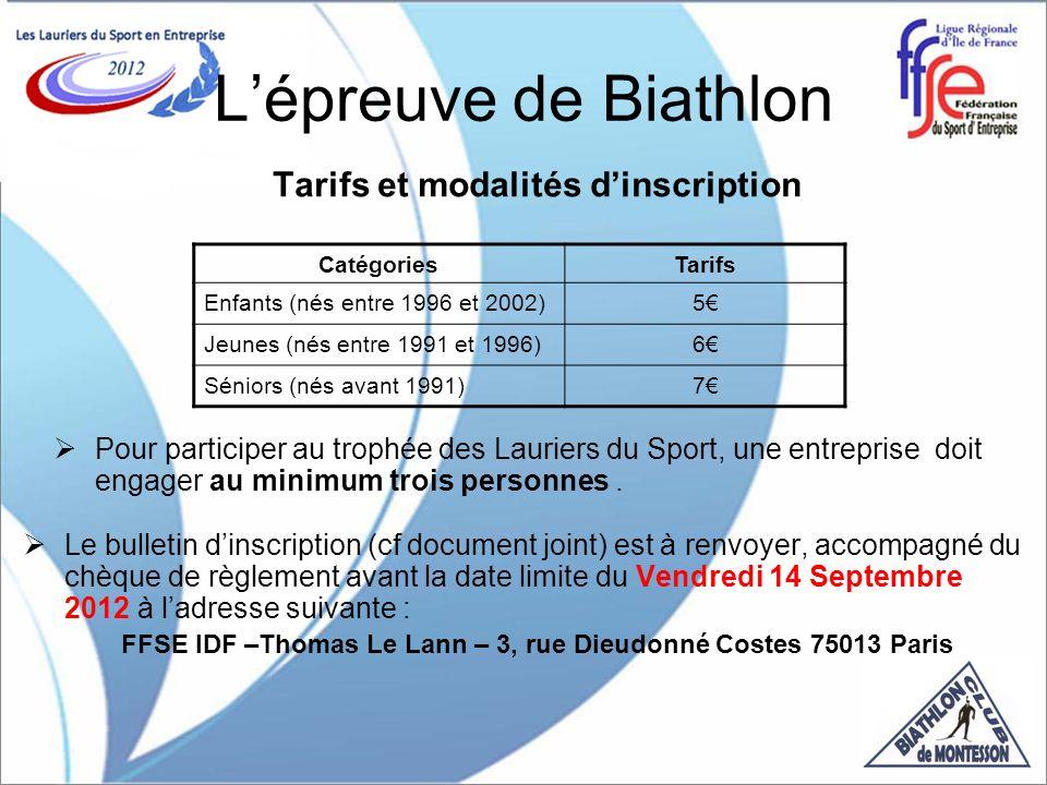 Lépreuve de Biathlon Tarifs et modalités dinscription Pour participer au trophée des Lauriers du Sport, une entreprise doit engager au minimum trois p