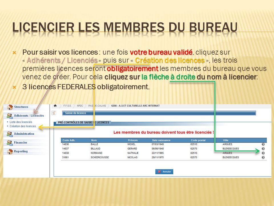 votre bureau validé Adhérents / LicenciésCréation des licences obligatoirement cliquez sur la flèche à droite du nom à licencier Pour saisir vos licen