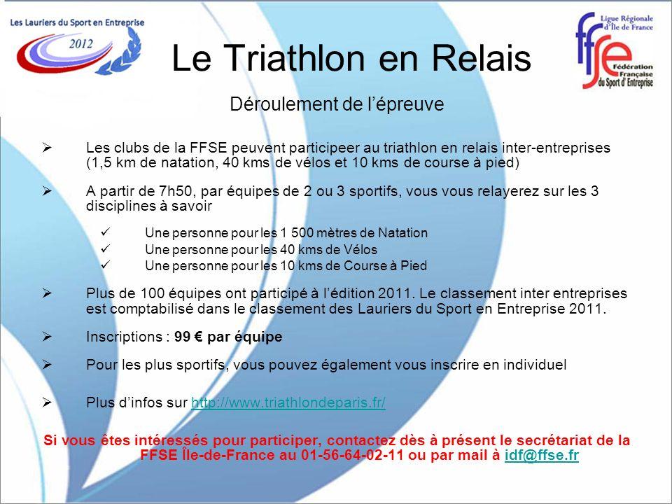 Le Triathlon en Relais Déroulement de lépreuve Les clubs de la FFSE peuvent participeer au triathlon en relais inter-entreprises (1,5 km de natation,
