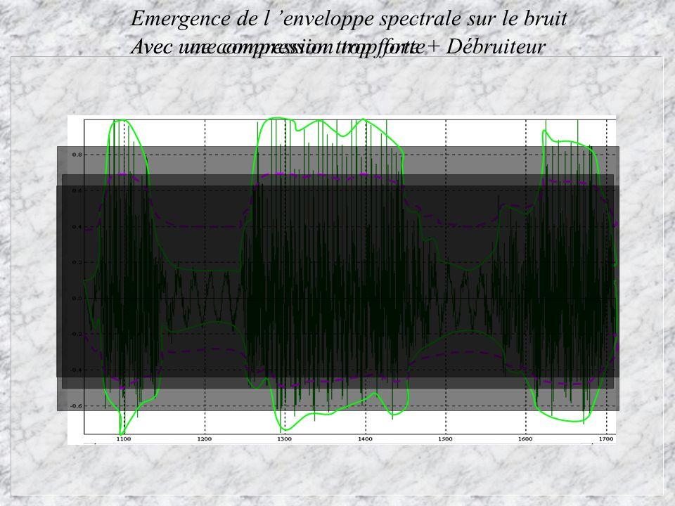 Emergence de l enveloppe spectrale sur le bruit Avec une compression trop forteAvec une compression trop forte + Débruiteur