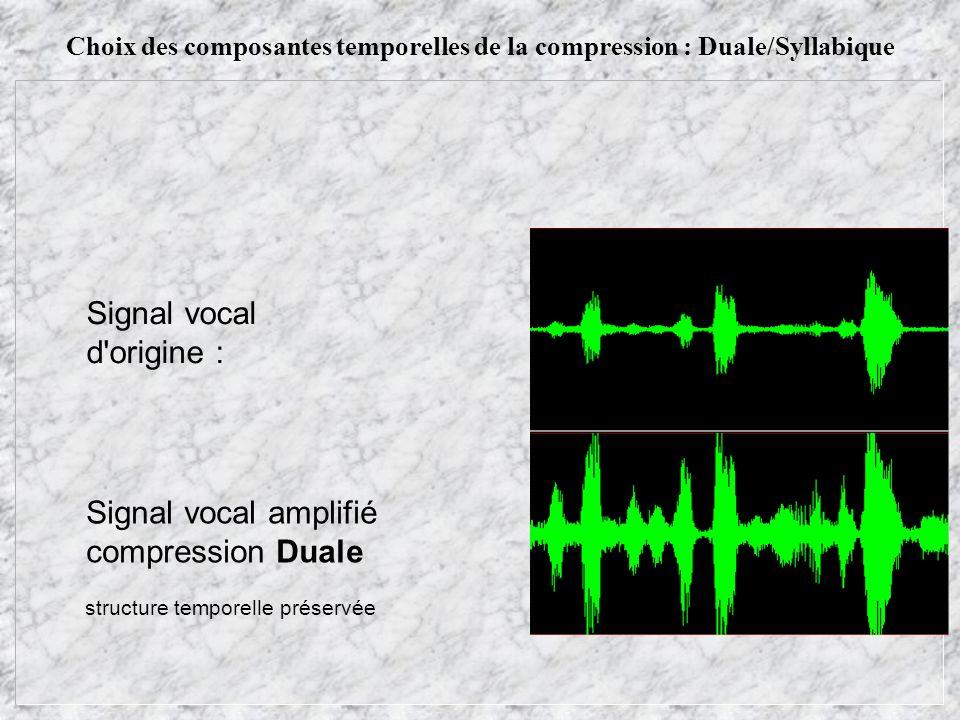 structure temporelle préservée Signal vocal amplifié compression Duale Signal vocal d origine : Choix des composantes temporelles de la compression : Duale/Syllabique