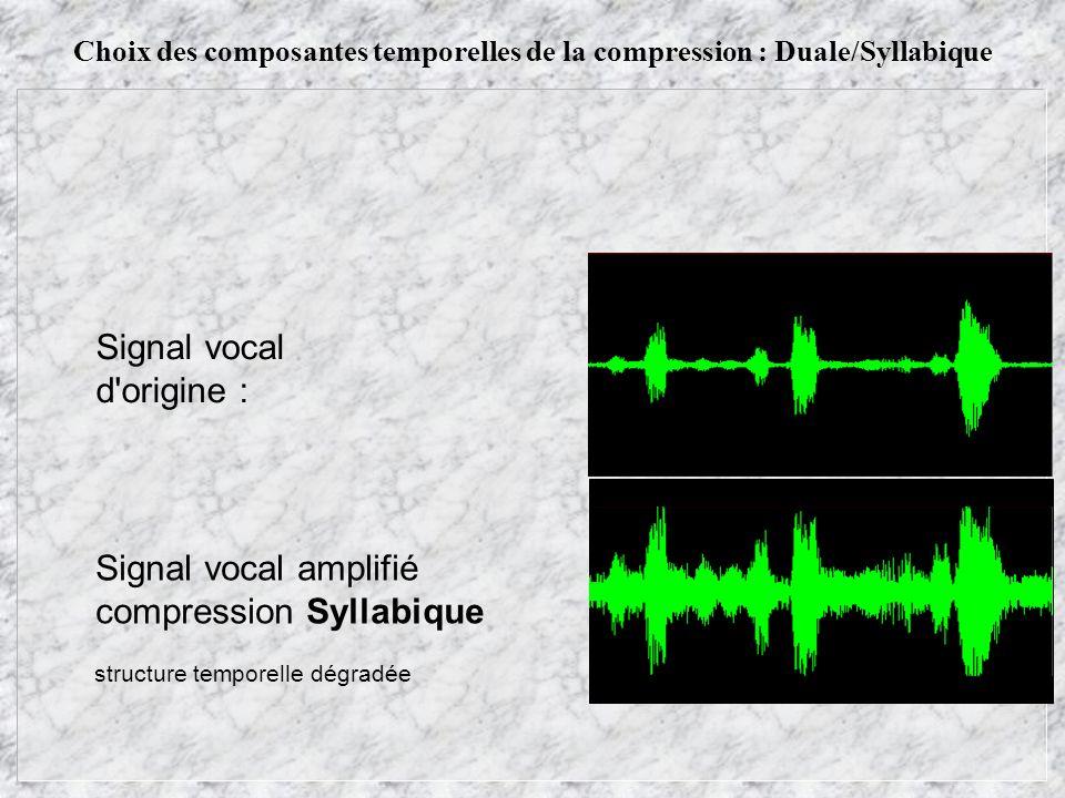 structure temporelle dégradée Signal vocal amplifié compression Syllabique Signal vocal d'origine : Choix des composantes temporelles de la compressio