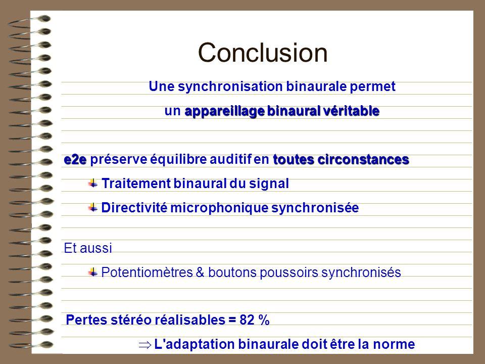 Conclusion Pertes stéréo réalisables = 82 % L'adaptation binaurale doit être la norme appareillage binaural véritable Une synchronisation binaurale pe