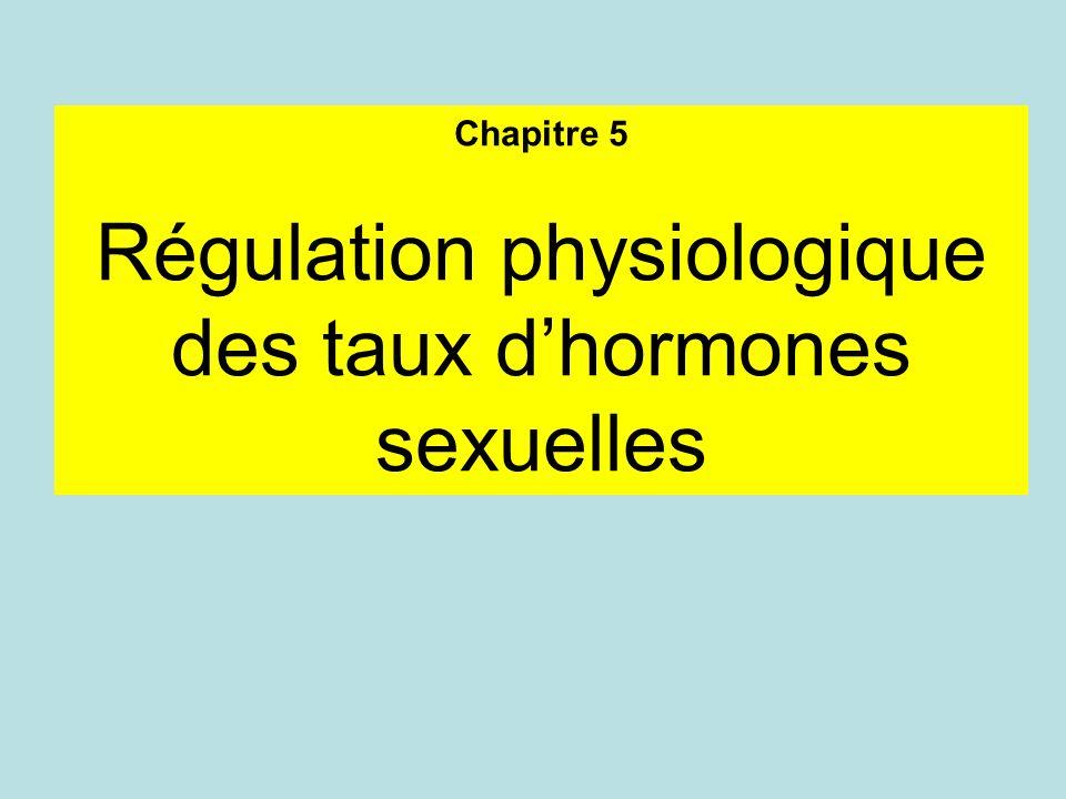 Chapitre 5 Régulation physiologique des taux dhormones sexuelles