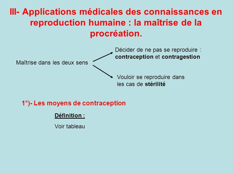 III- Applications médicales des connaissances en reproduction humaine : la maîtrise de la procréation. Maîtrise dans les deux sens Décider de ne pas s