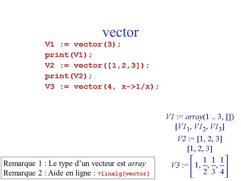 vector Remarque 1 : Le type dun vecteur est array Remarque 2 : Aide en ligne : ?linalg[vector]
