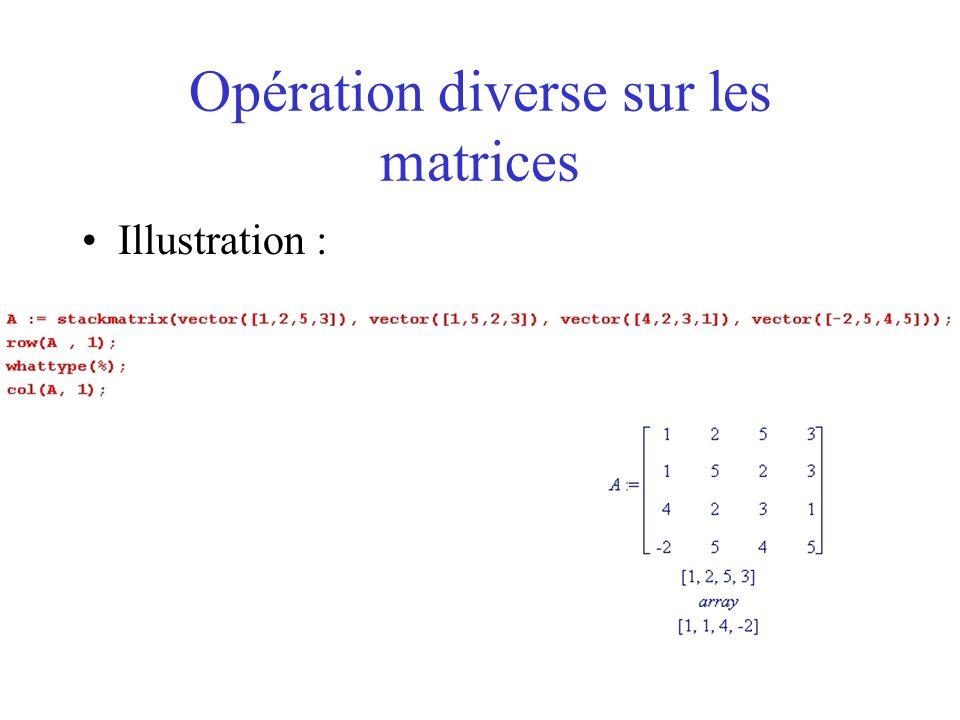 Opération diverse sur les matrices Illustration :
