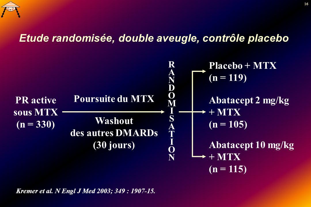 16 Etude randomisée, double aveugle, contrôle placebo PR active sous MTX (n = 330) Poursuite du MTX Washout des autres DMARDs (30 jours) Placebo + MTX