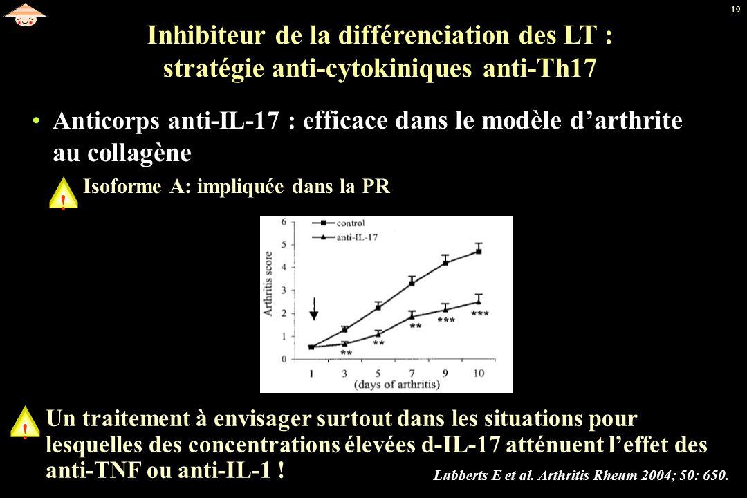 19 Anticorps anti-IL-17 : e fficace dans le modèle darthrite au collagène Isoforme A: impliquée dans la PR Inhibiteur de la différenciation des LT : s