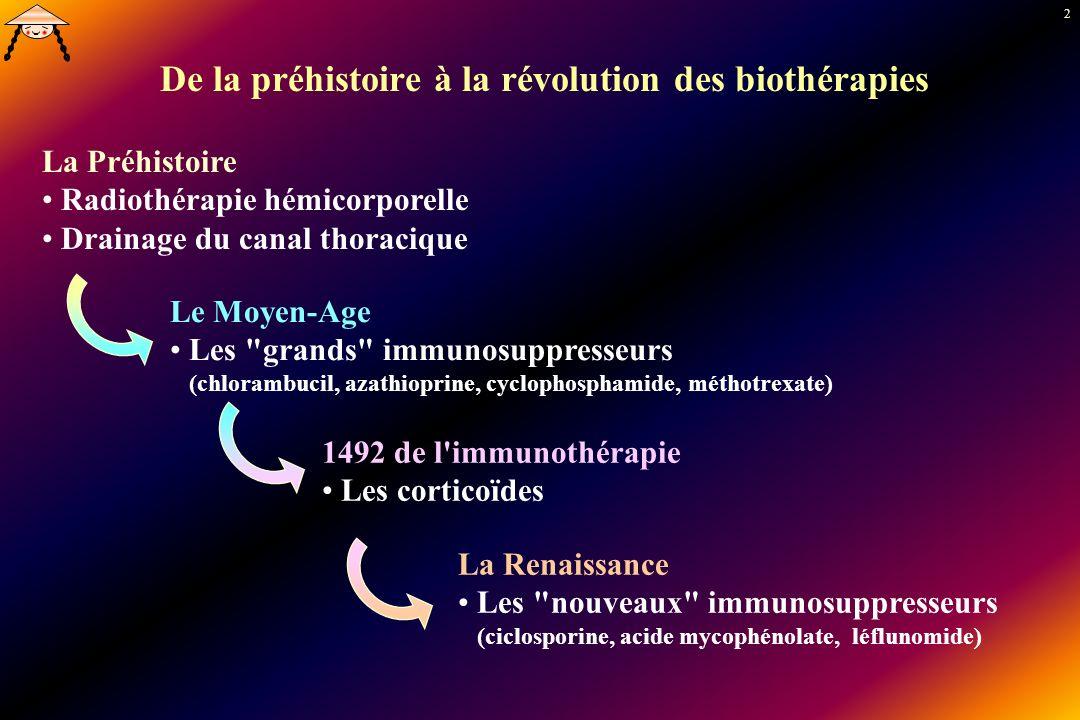 3 La révolution des biothérapies Anti-cytokine (anti-TNF, anti-IL-1 ) Anti-cellule (rituximab, abatacept) Demain La vaccination peptidique L inhibition ciblée d une molécule intracellulaire De la préhistoire à la révolution des biothérapies