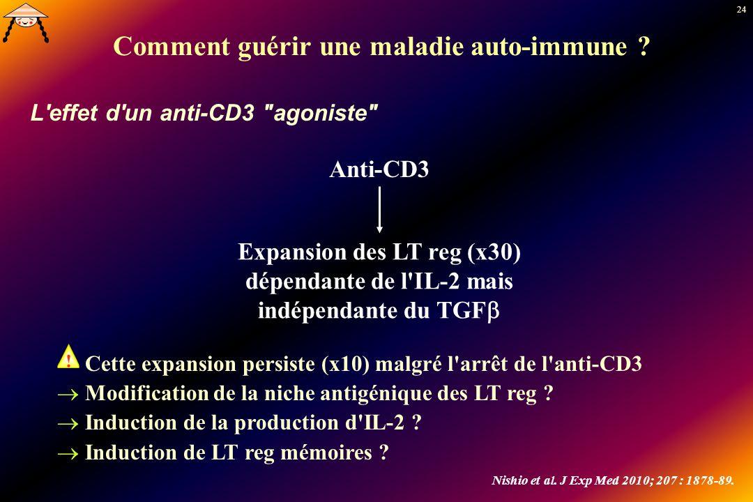 24 Comment guérir une maladie auto-immune ? L'effet d'un anti-CD3