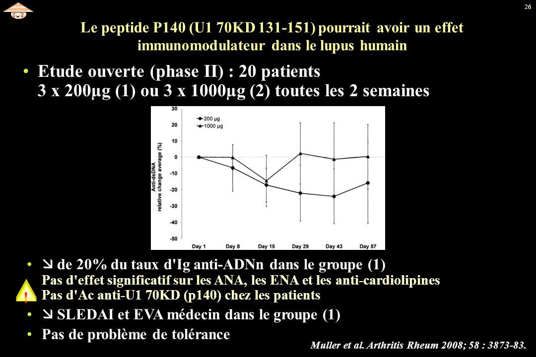 26 Le peptide P140 (U1 70KD 131-151) pourrait avoir un effet immunomodulateur dans le lupus humain Etude ouverte (phase II) : 20 patients 3 x 200µg (1