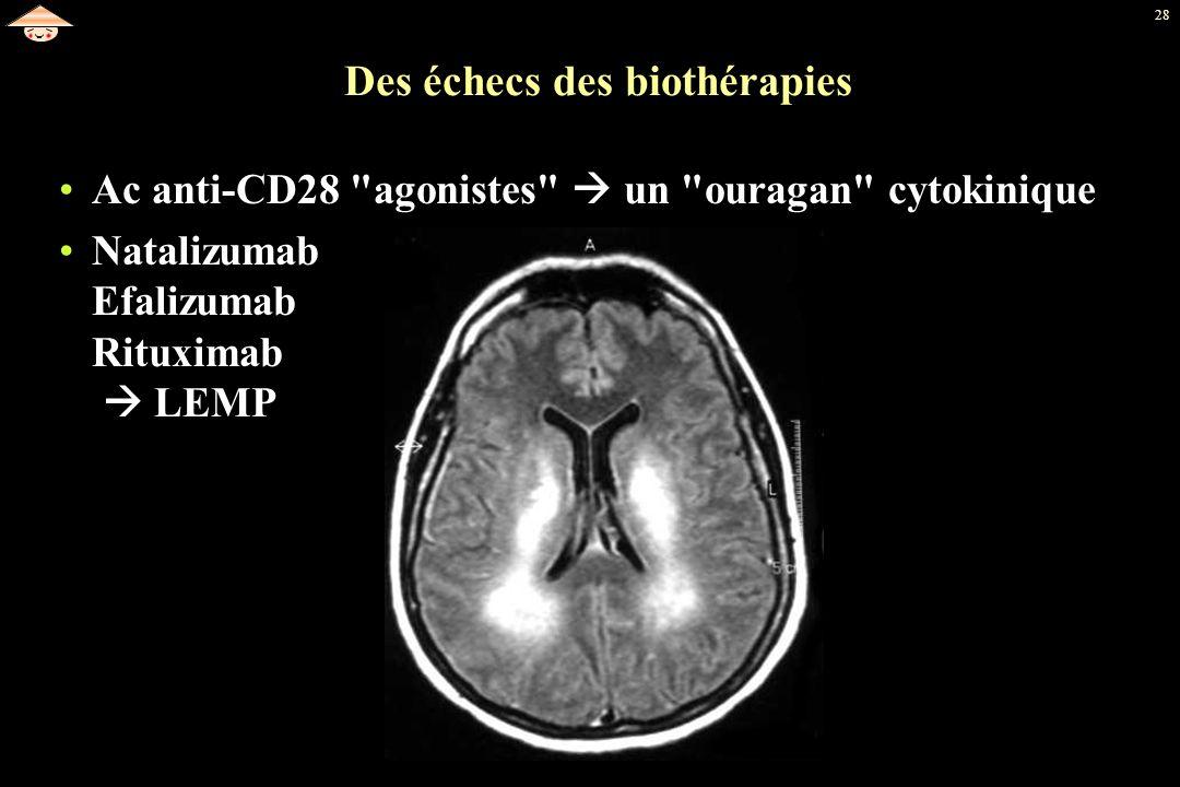 28 Des échecs des biothérapies Ac anti-CD28