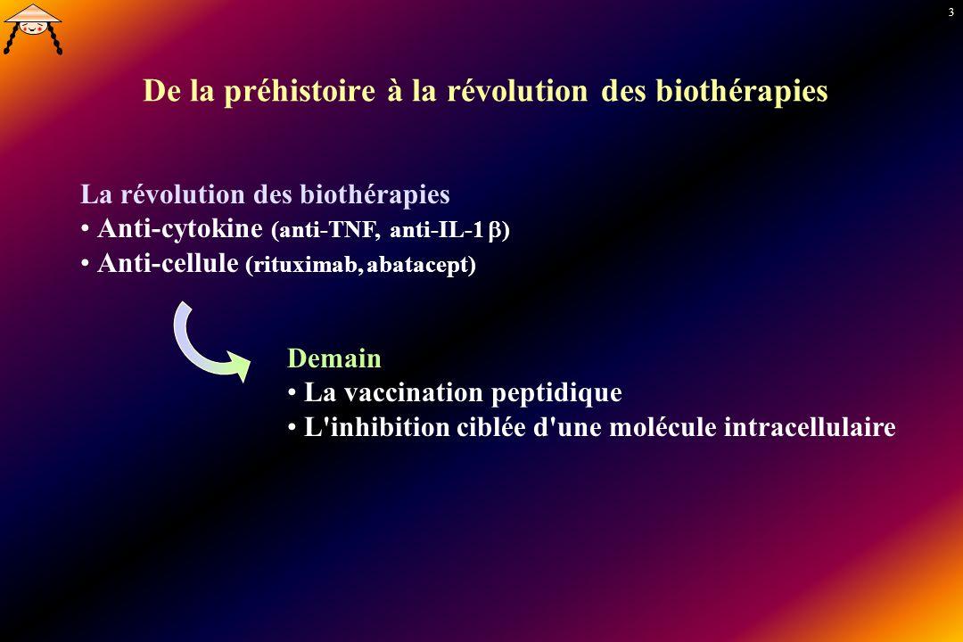 3 La révolution des biothérapies Anti-cytokine (anti-TNF, anti-IL-1 ) Anti-cellule (rituximab, abatacept) Demain La vaccination peptidique L'inhibitio