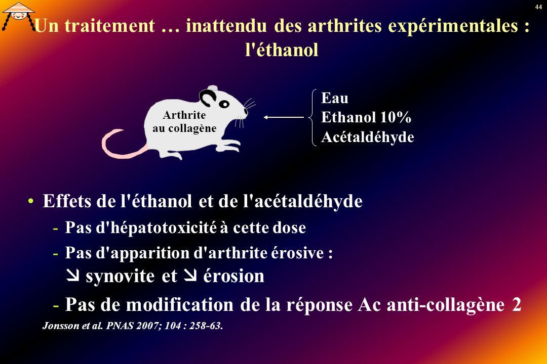 44 Un traitement … inattendu des arthrites expérimentales : l'éthanol Effets de l'éthanol et de l'acétaldéhyde -Pas d'hépatotoxicité à cette dose -Pas