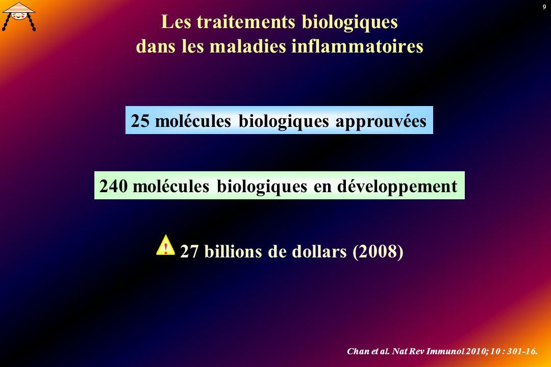 9 Les traitements biologiques dans les maladies inflammatoires 25 molécules biologiques approuvées 240 molécules biologiques en développement 27 billi
