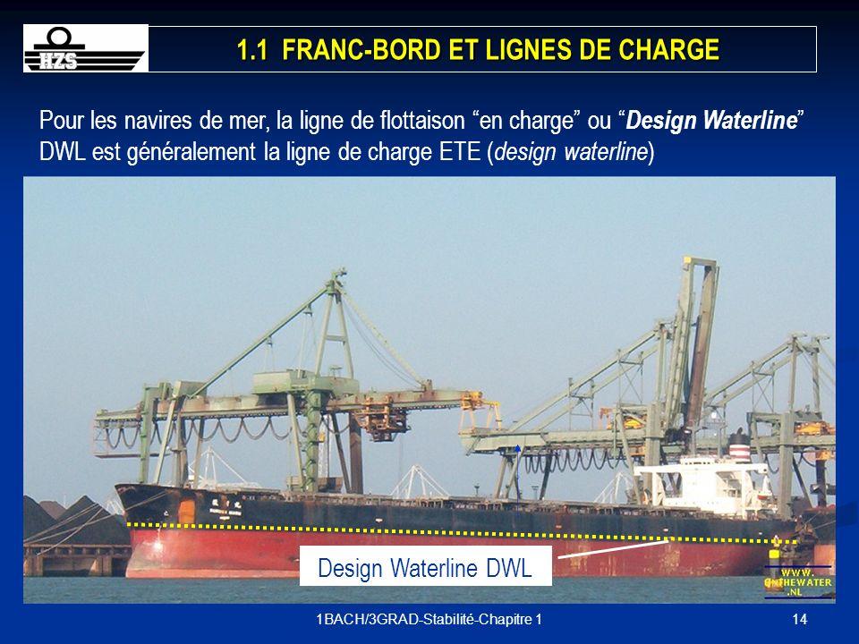 141BACH/3GRAD-Stabilité-Chapitre 1 Pour les navires de mer, la ligne de flottaison en charge ou Design Waterline DWL est généralement la ligne de char