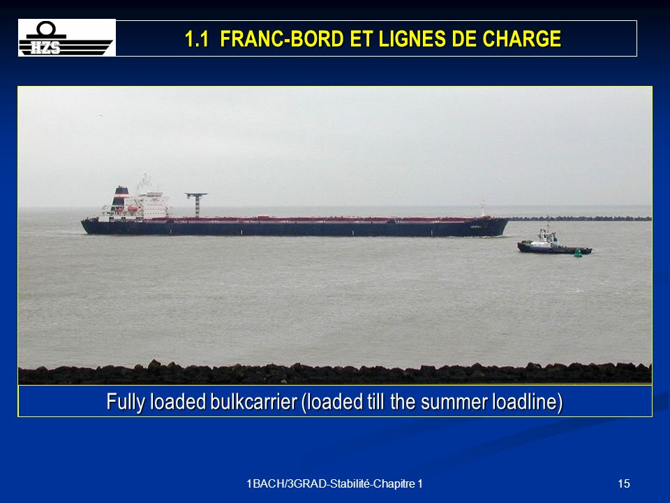 151BACH/3GRAD-Stabilité-Chapitre 1 Fully loaded bulkcarrier (loaded till the summer loadline) 1.1 FRANC-BORD ET LIGNES DE CHARGE