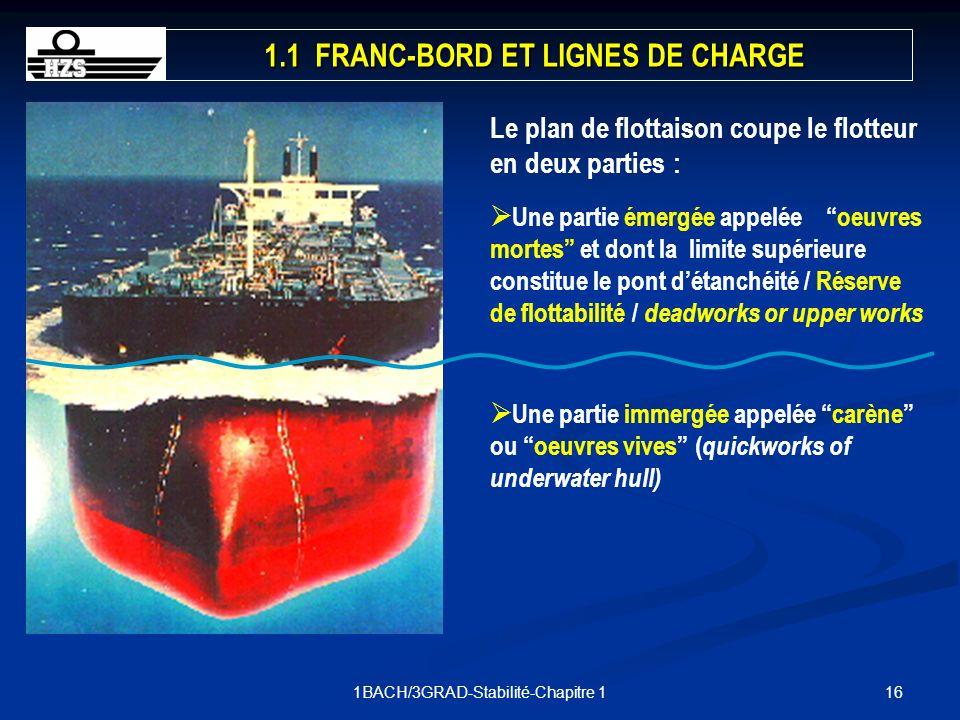 161BACH/3GRAD-Stabilité-Chapitre 1 Le plan de flottaison coupe le flotteur en deux parties : Une partie émergée appelée oeuvres mortes et dont la limi