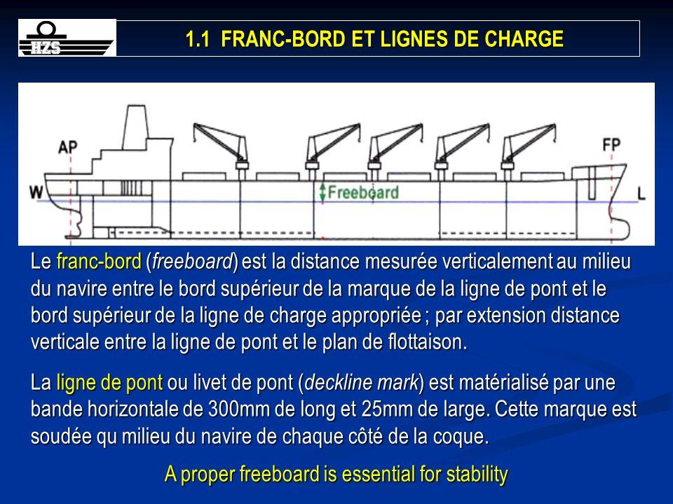 Le franc-bord ( freeboard ) est la distance mesurée verticalement au milieu du navire entre le bord supérieur de la marque de la ligne de pont et le b